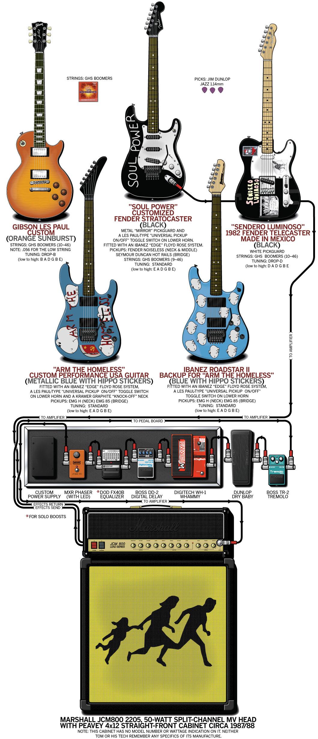 Tom Morello Guitar Gear & Rig – Audioslave – 2004