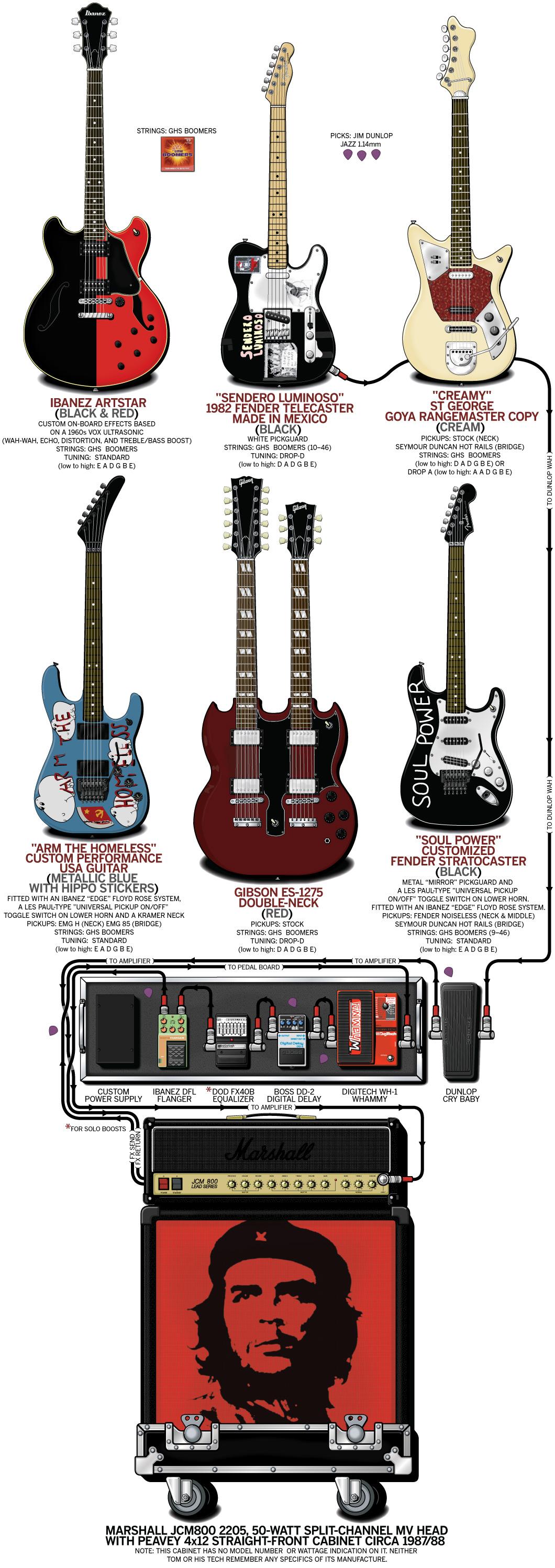 Tom Morello Guitar Gear & Rig – Rage Against The Machine – 1998