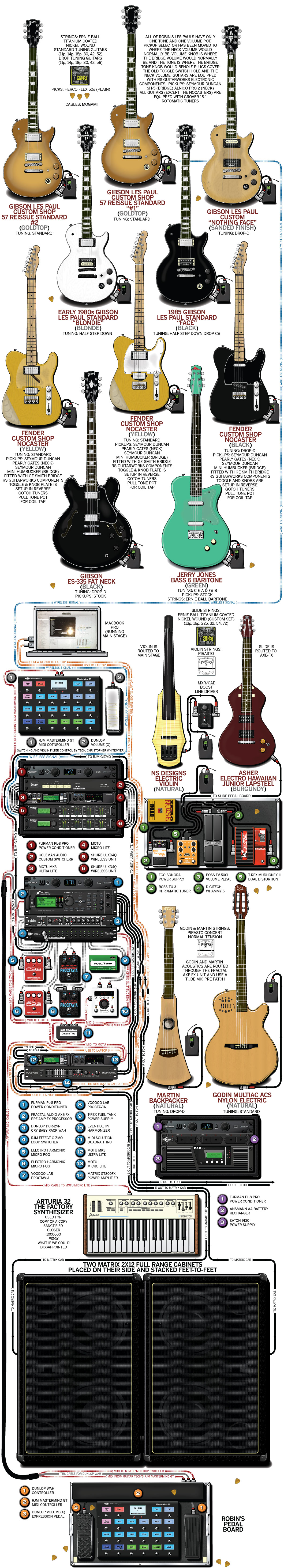 Robin Finck Guitar Gear & Rig – Nine Inch Nails – 2014
