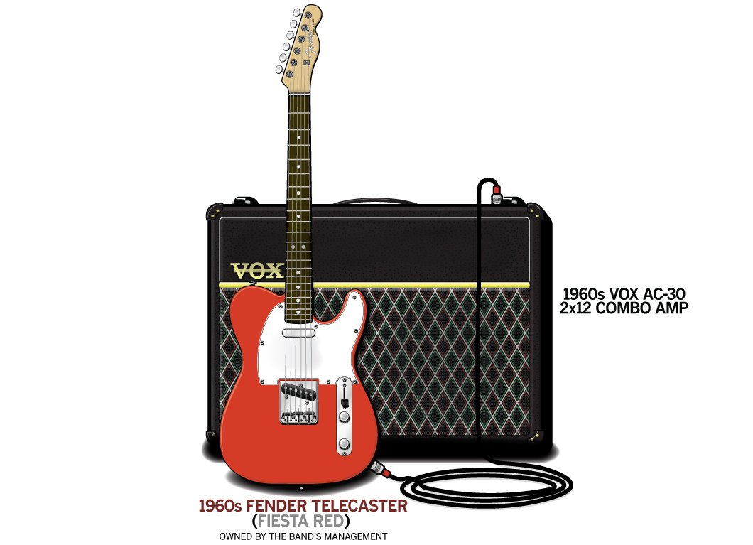 Eric Clapton Guitar Gear & Rig – The Yardbirds – 1964