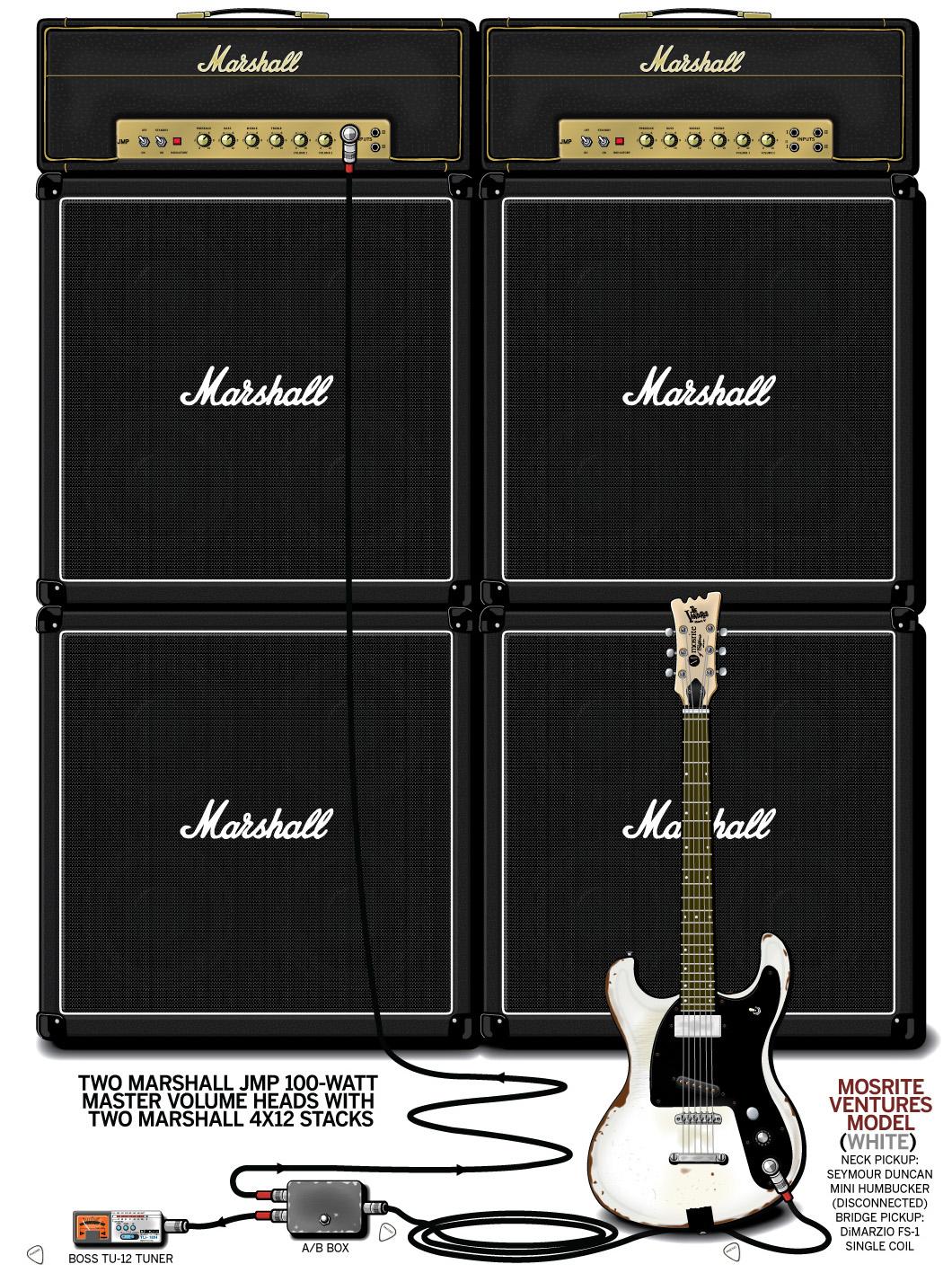 Johnny Ramone Guitar Gear & Rig – The Ramones – 1990
