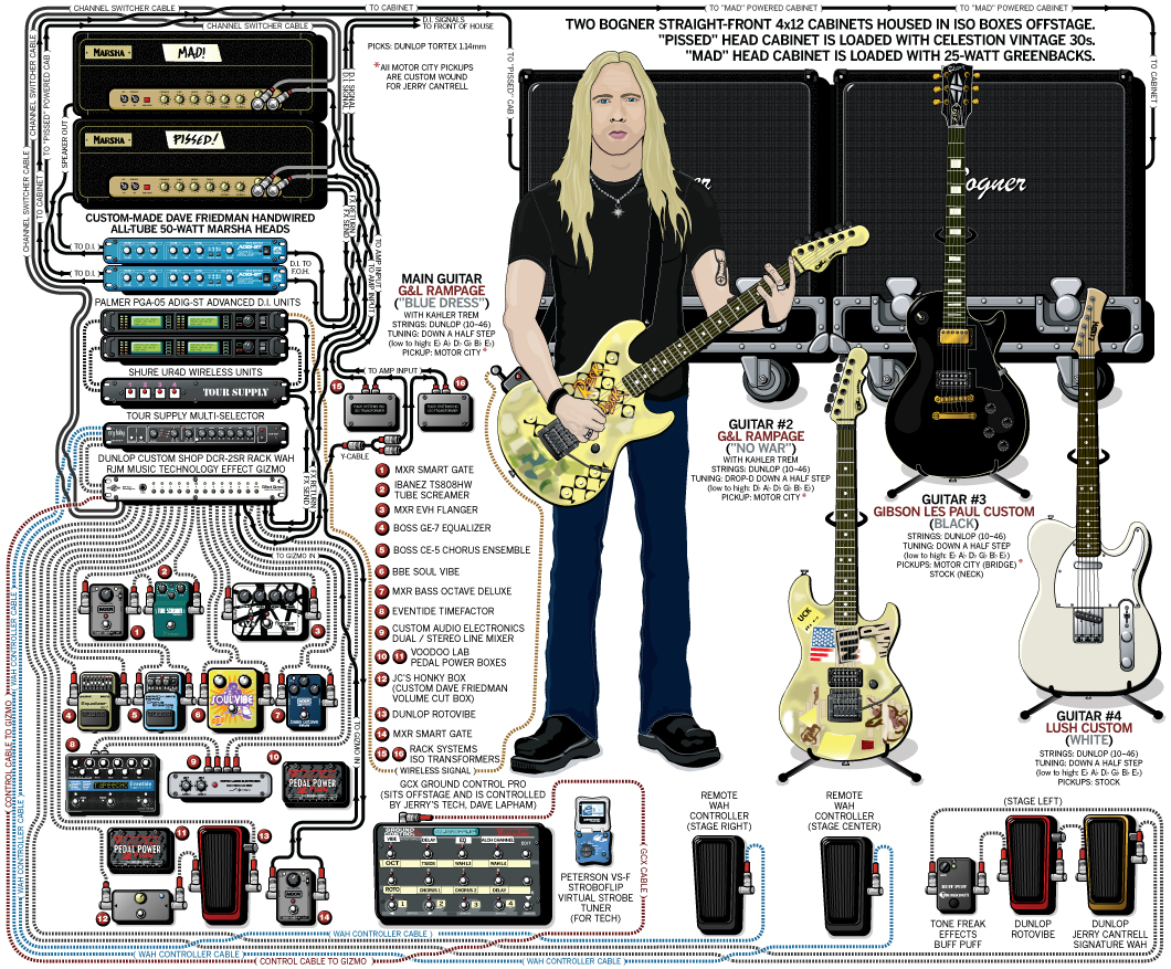 Jerry Cantrell Guitar Gear & Rig – Alice In Chains – 2010-1