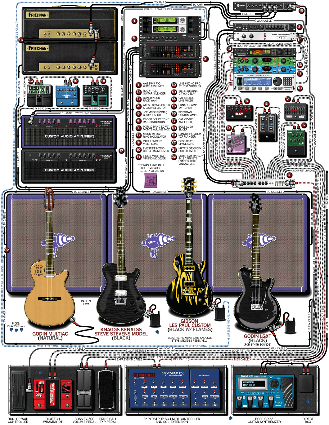 Steve Stevens Guitar Gear & Rig – Billy Idol – 2012