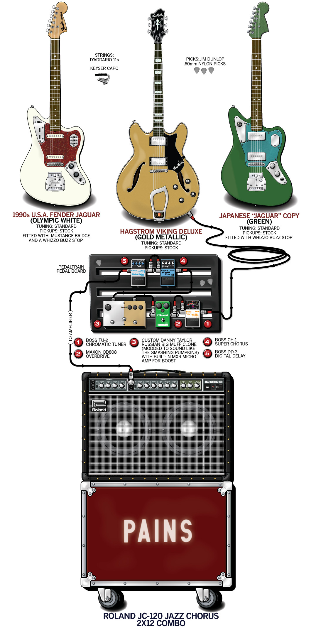 Kip Berman Guitar Gear & Rig – Pains of Being Pure at Heart – 2011