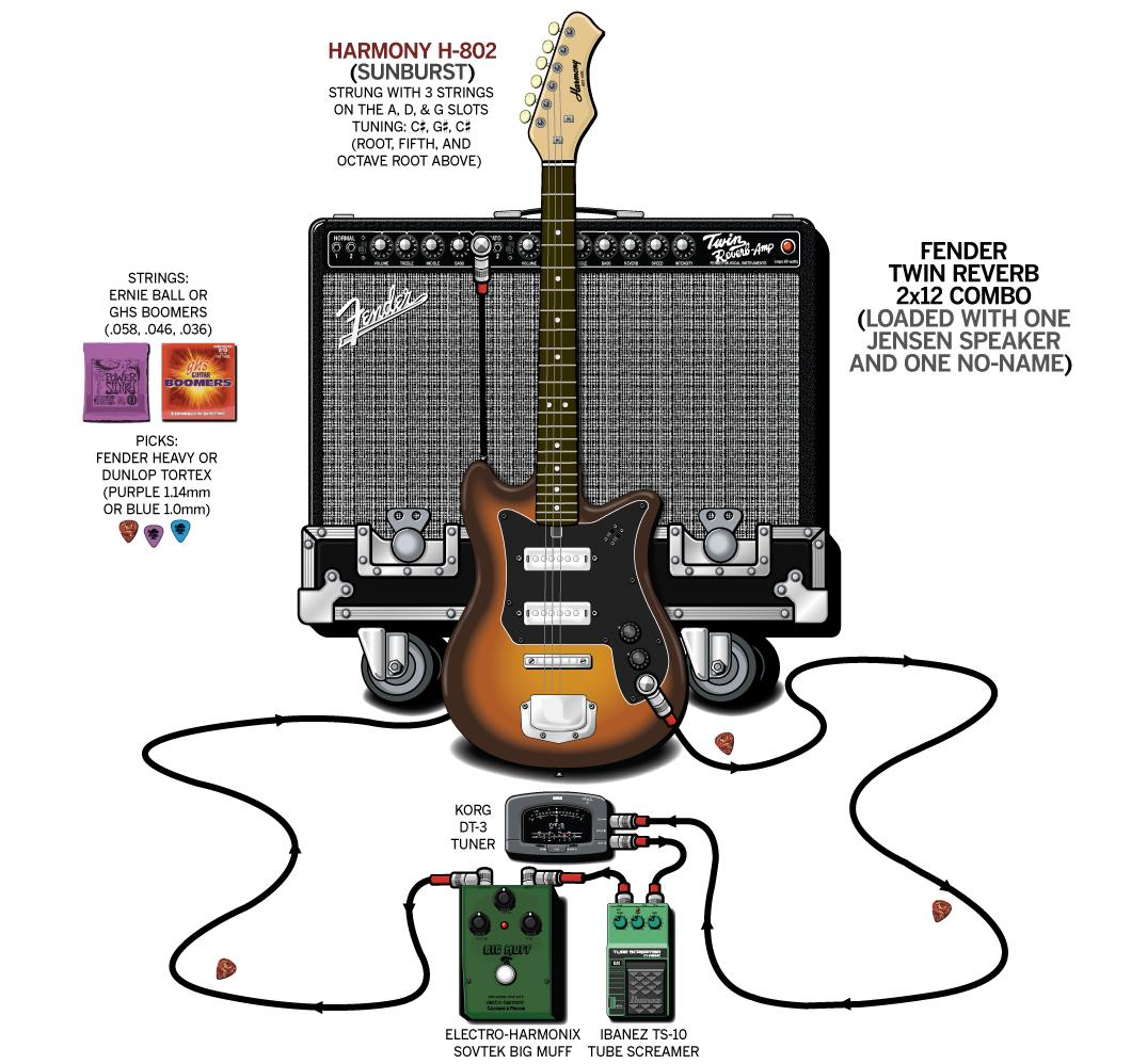 A detailed gear diagram of Dave Dederer