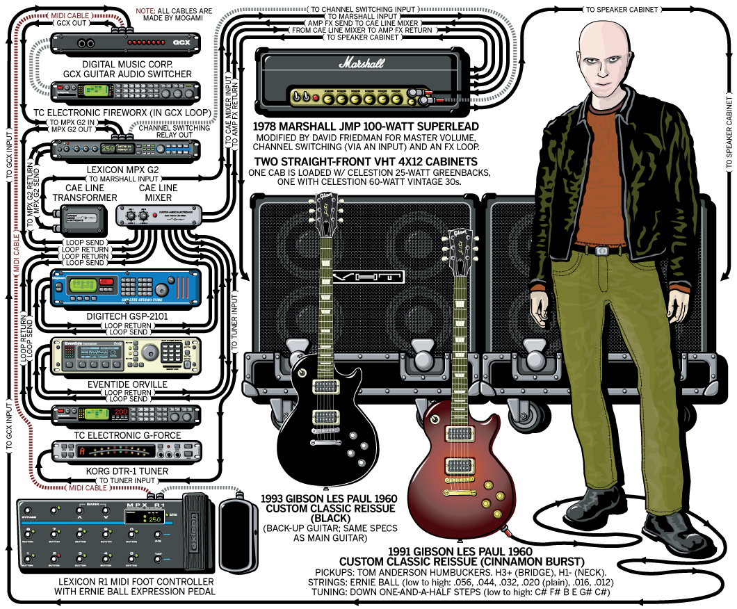 Billy Howerdel Guitar Gear & Rig – A Perfect Circle – 2004