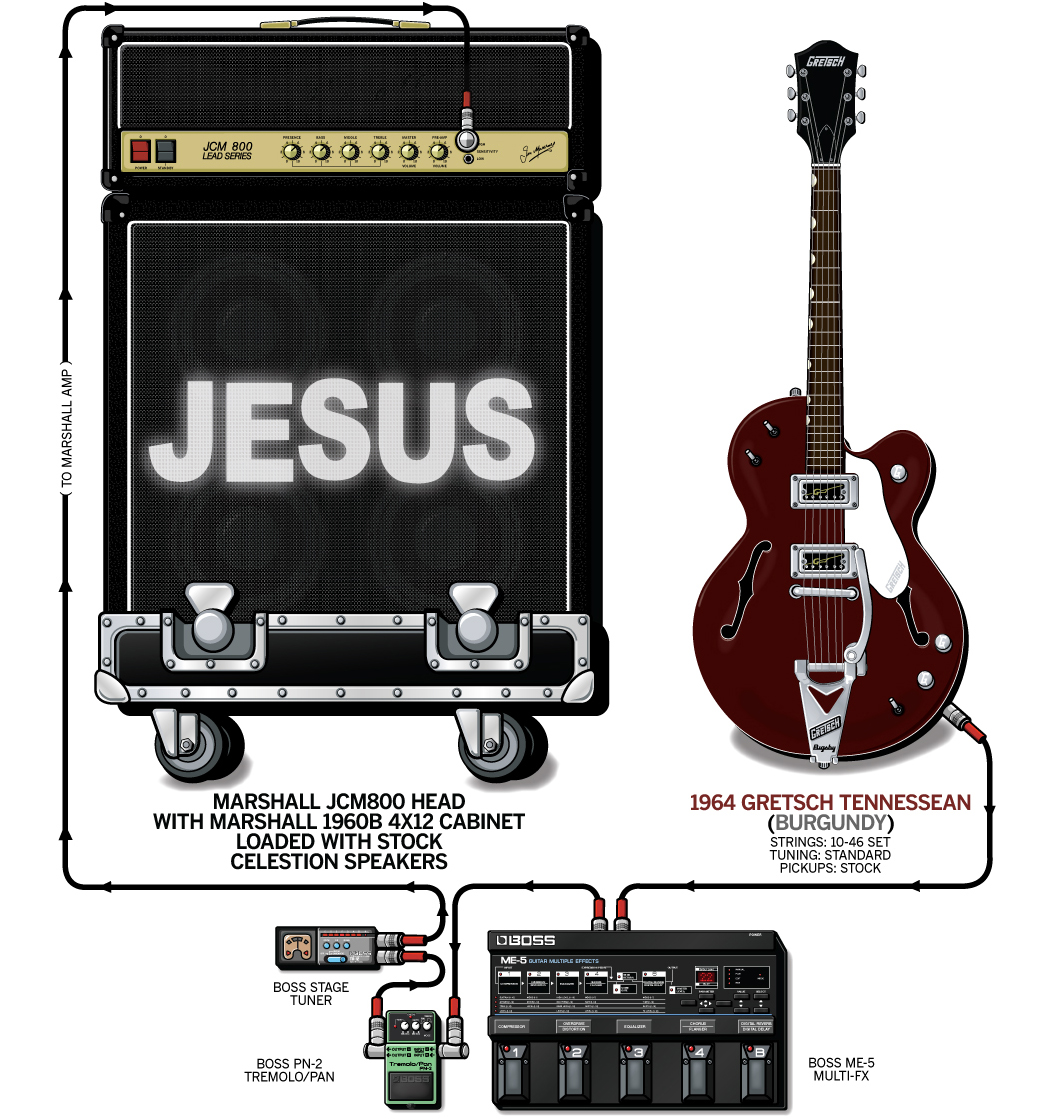 Ben Lurie Guitar Gear & Rig – The Jesus And Mary Chain – 1991